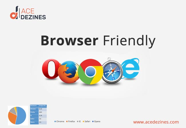 Browser Friendly