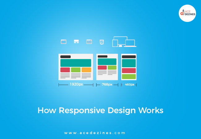 How Does a Responsive web Design Work